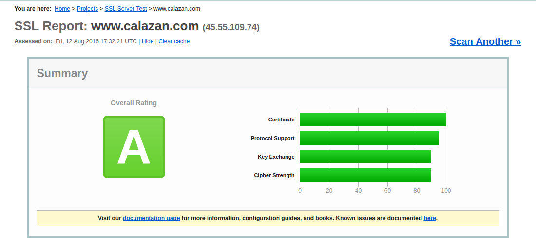How To Check The Ssl Security Of Your Nginx Server Calazan