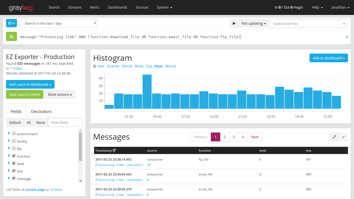 Graylog Message Stream