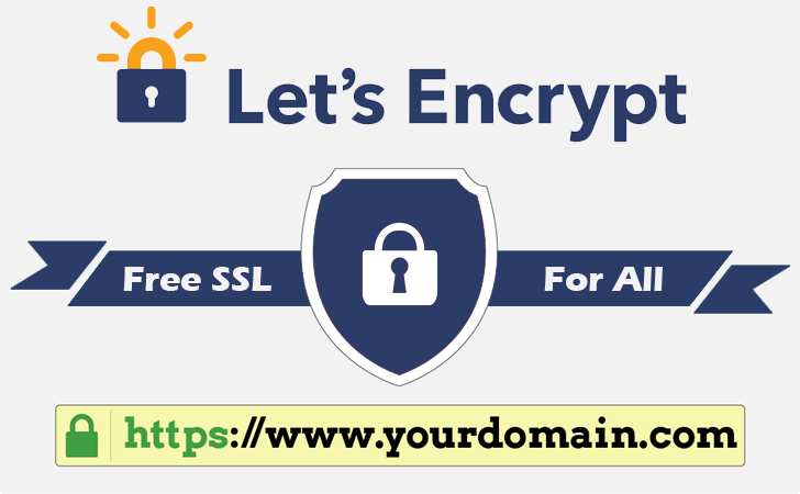 Generating Free Trusted Ssl Certificates With Lets Encrypt